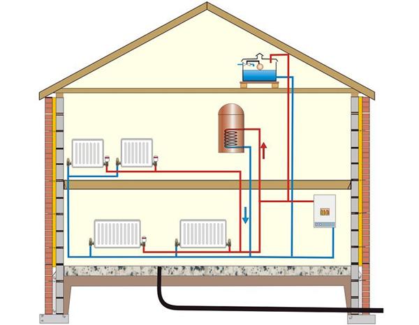 Отопление частного дома своими руками без труб 704